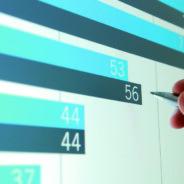 Net Promoter Score – Messmethode für die Kundenzufriedenheit